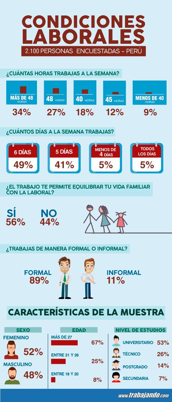 Ofertas de trabajo en Valparaíso: guardia, vendedor, ejecutivo, quillota El mejor empleo de Octubre está en Computrabajo.