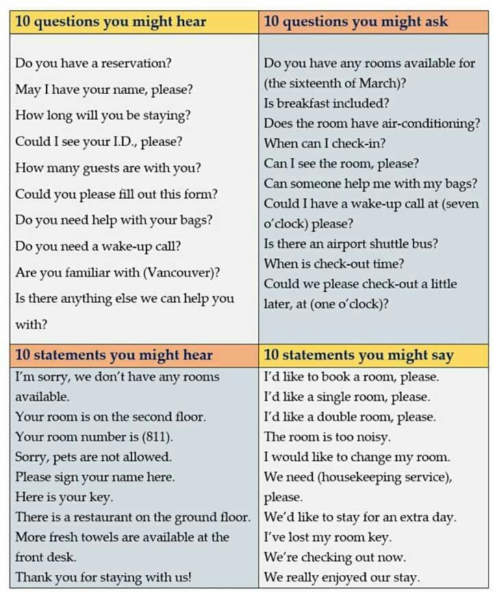 Best Ingls Images On   English Grammar English