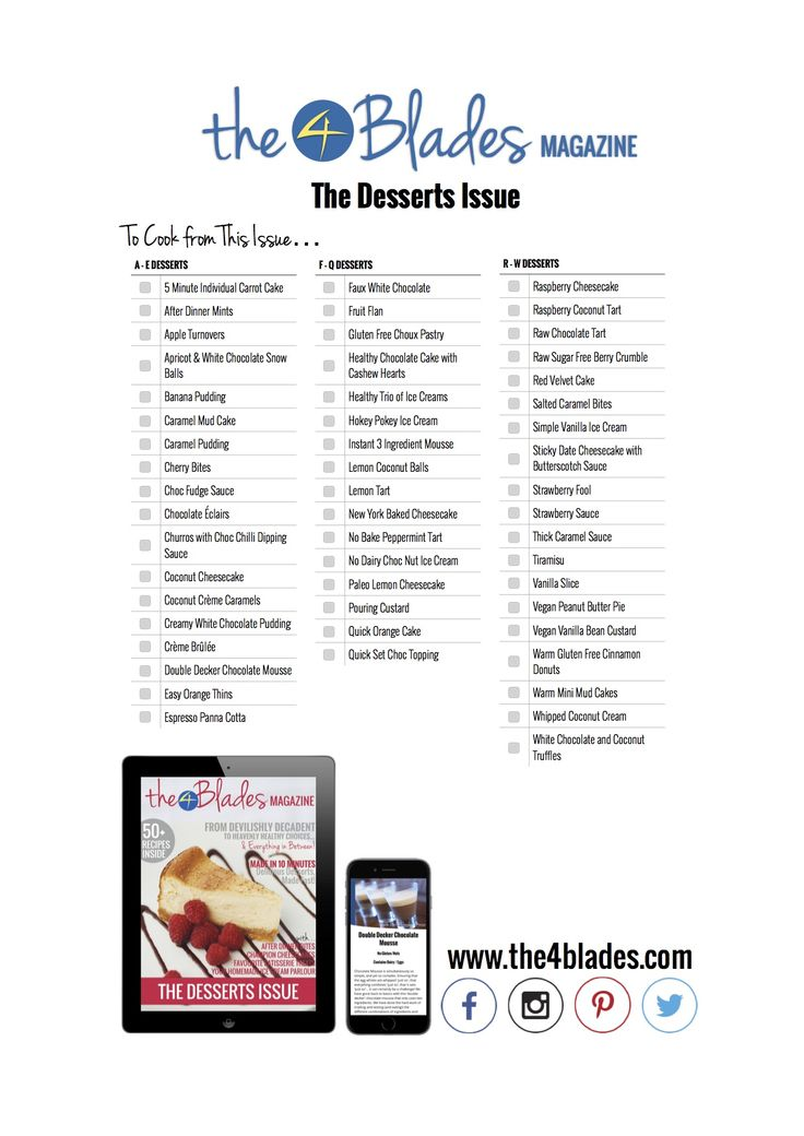 Full recipe list of The 4 Blades Thermomix Desserts Issue