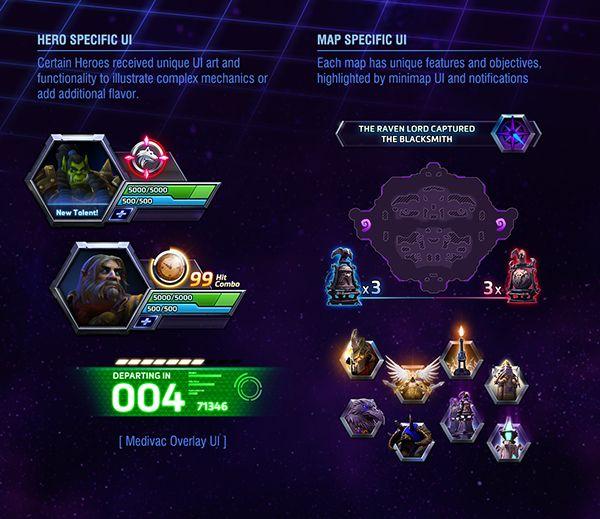 Heroes of the Storm - UI Design & Art