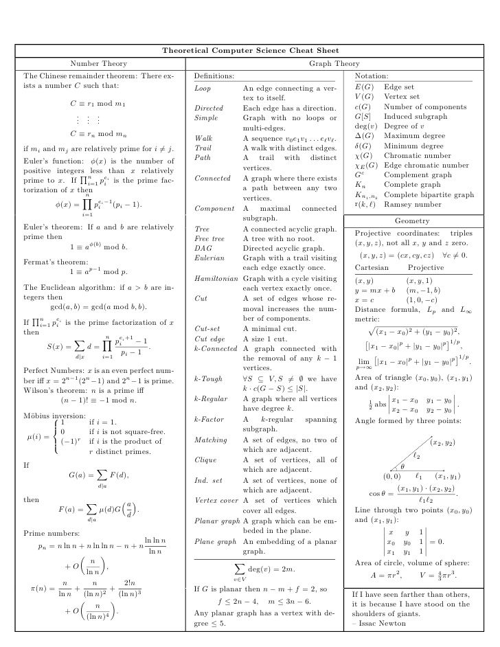 Image Result For Set Theory Cheat Sheet Number Theory Cheat Sheets Math Formulas