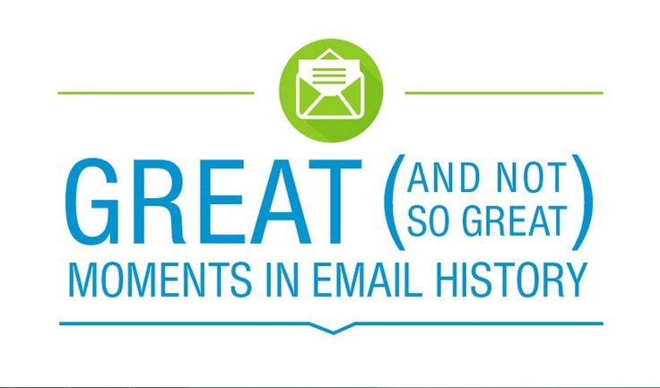 E-postanın tarihi (İnfografik)