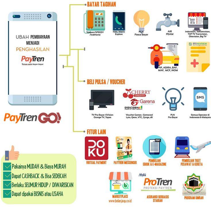 PayTren GO – PayTren GO! | Bisnis MLM Ustad Yusuf Mansur