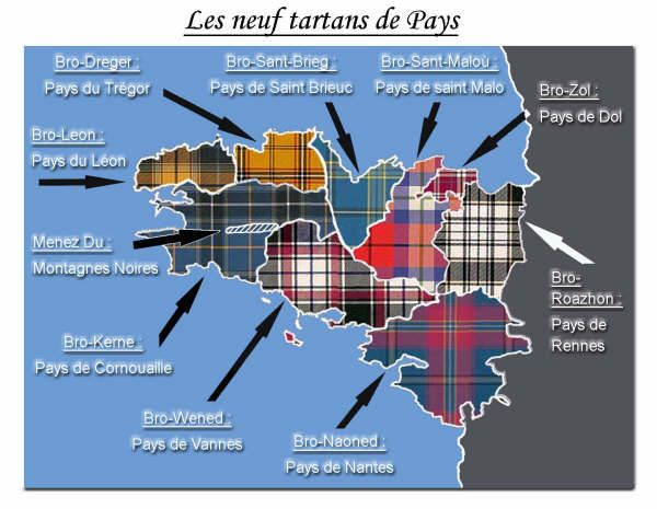 Les neuf Tartans de Pays de Bretagne