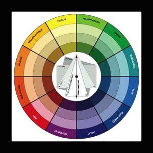 cercle chromatique pour assortir les couleur de ses vêtements                                                                                                                                                                                 Plus