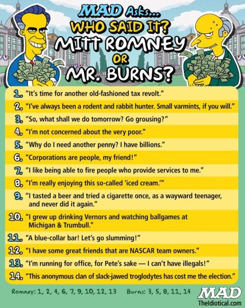 Mitt Romney or Mr. Burns?Mitt Romney, Politics, Mittromney, Funny Things, The Simpsons, Funny Stuff, Humor, Burning, Random Stuff