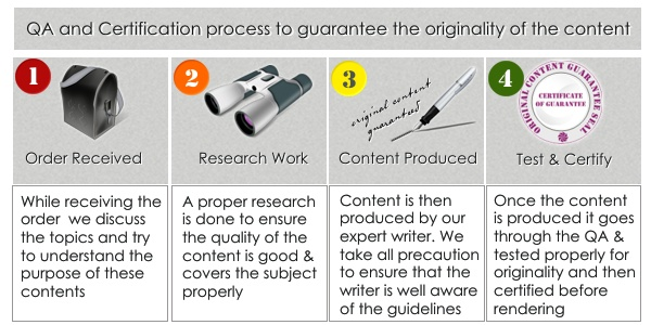 Content and article writing is an integral part of reputation management and promotion. We at Prilpa have an expert team that writes on technical as well as non-technical topics.