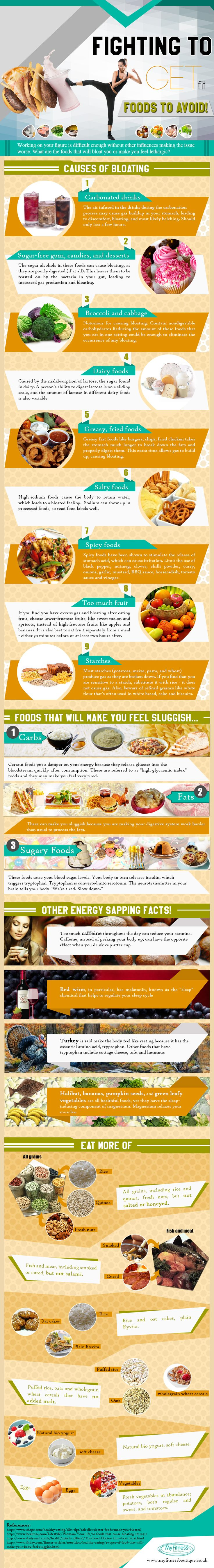 Infographic: Foods To Avoid When Trying To Lose Weight - DesignTAXI.com