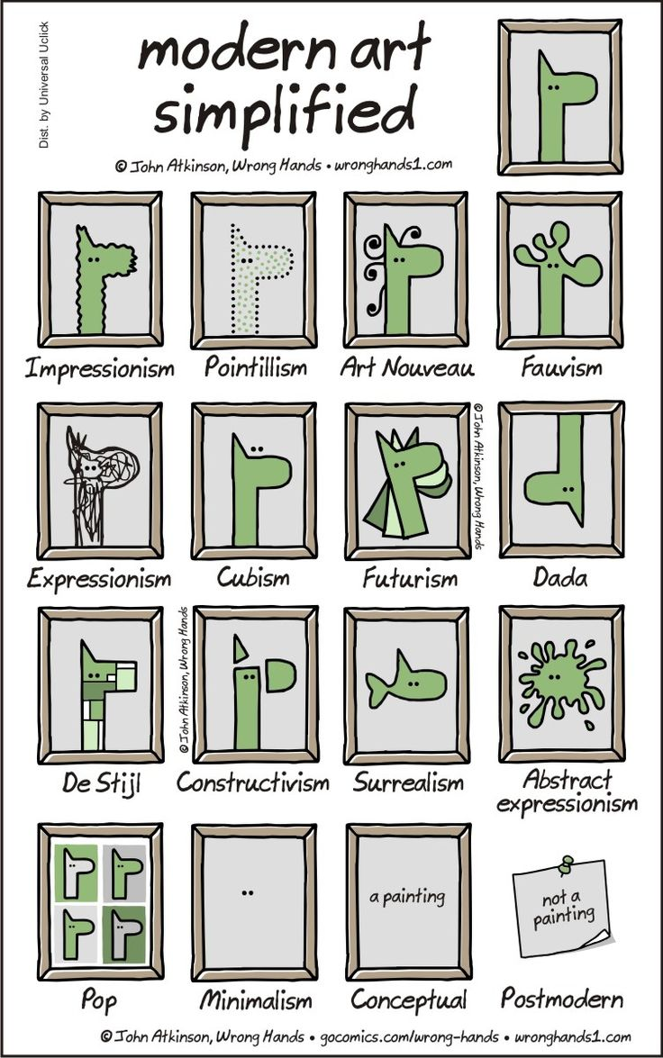 Modern art simplified | Wrong Hands – Cartoons by John Atkinson (4•9•2015)