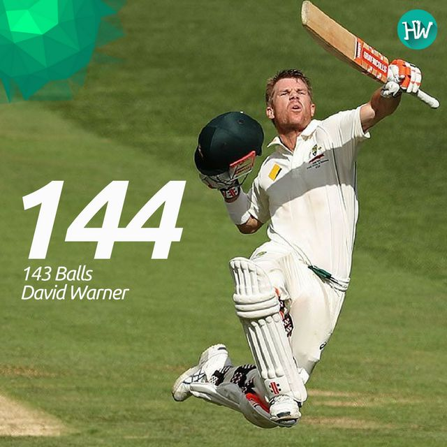 A maiden ton for David Warner at the famous Melbourne Cricket Ground (MCG) venue gave Australian Cricket Team the momentum on day three of the Boxing Day Test.  #ausvpak #warner #melbourne