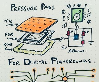 Playful Pressure Sensitive Pads (for Digital Playgrounds – and More)