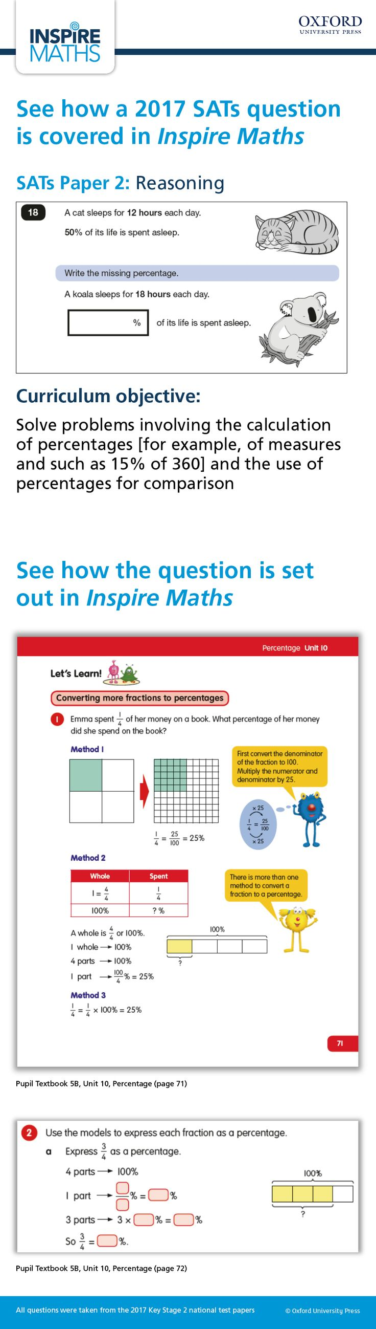 See how a 2017 SATs question is covered in an Inspire Maths textbook to support teaching mastery of mathematics