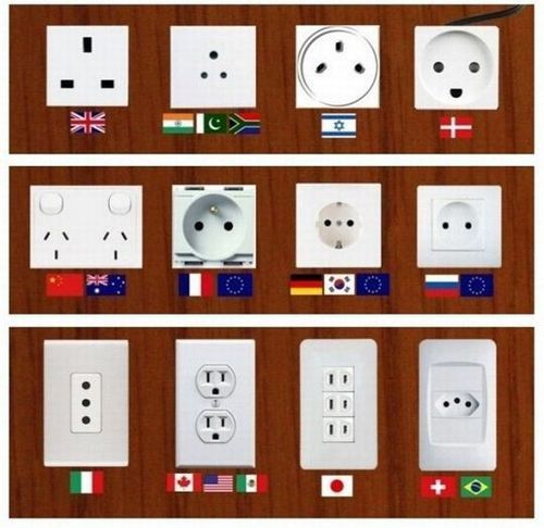 Wall sockets from all over the world. a good visual guide to the adapter you might need