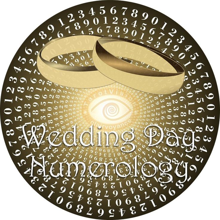 How to use the ancient art of Numerology to plan your wedding day.
