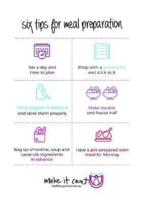 Meal prep tips and more for busy mums at www.thefitbusymum.com.au