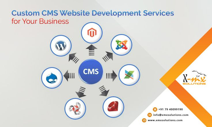 Custom #CMS #Website #Development Services for Your #Business http://www.xmxsolutions.com/content-management-system/ #websitedevelopment #cms #website #webdevelopment