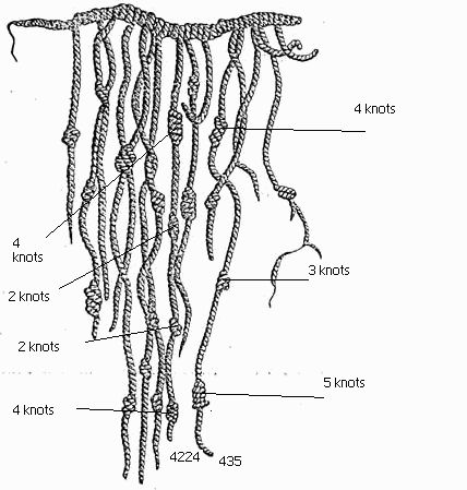 """The incas used a """"Quipu"""" to record information"""