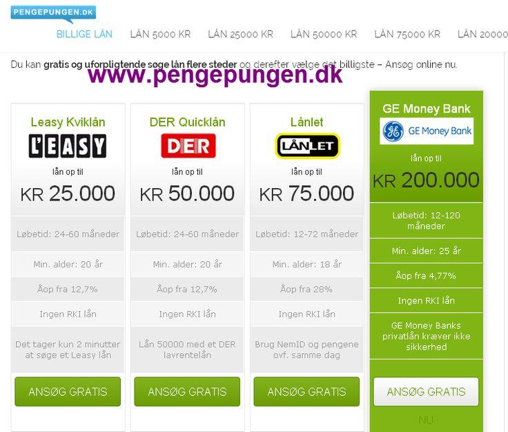 Billige lån på nettet uden sikkerhed kræves og med svar indenfor 15 minutter. Tjek priser fra de bedste online lån udbydere i Danmark.
