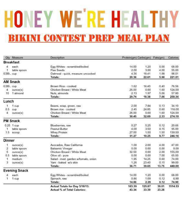 Honey We're Healthy: Sample Bikini Contest Prep Meal Plan with Nutritional Breakdown