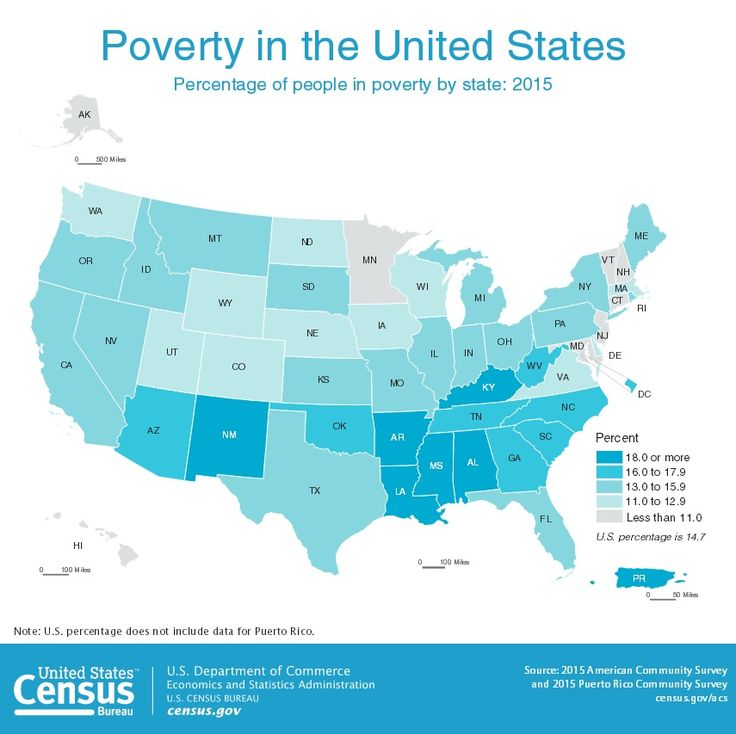 Map Shows Poverty In The U S Percentage Of People In Poverty By State 2015