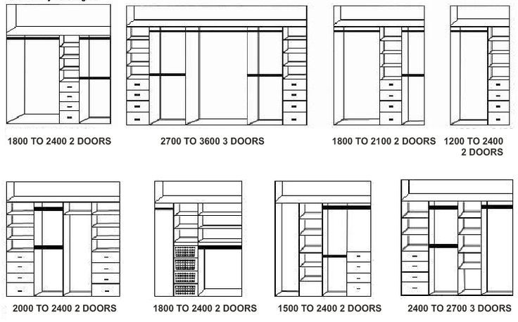 small walk in wardrobe dimensions australia - Google Search