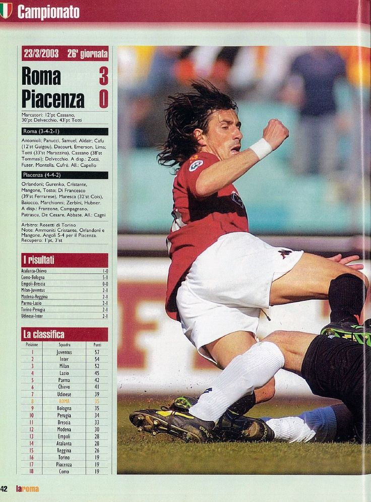 AS Roma 3 Piacenza 0 in March 2002 at Stadio Olimpico. Action from the Serie A clash.