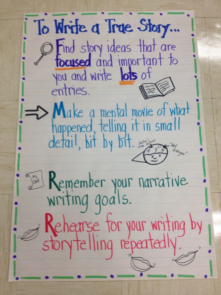 Images to prompt writing anchor
