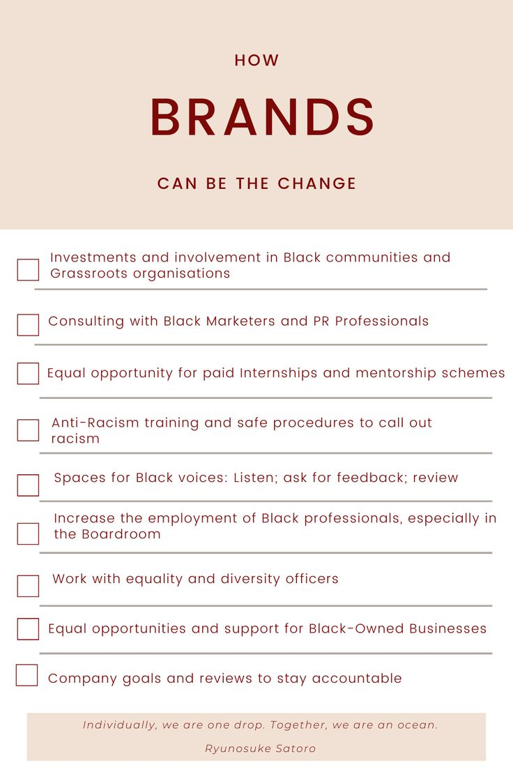 Disrupting Change: How brands can 'be the change' Equal Opportunity, Equality, The Voice, Investing, Change, Marketing, Social Equality