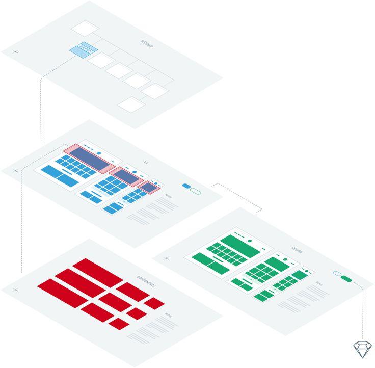 Ostmodern_fig2_interactive_ux_levels.jpg (1600×1570)