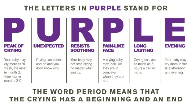 It can be not only frustrating but very sad when your little one won't stop crying. Learn what PURPLE crying is, and how you can help your little one.