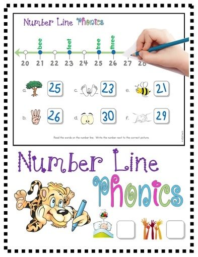Number Line Activity with Place Values | hands on : as we grow