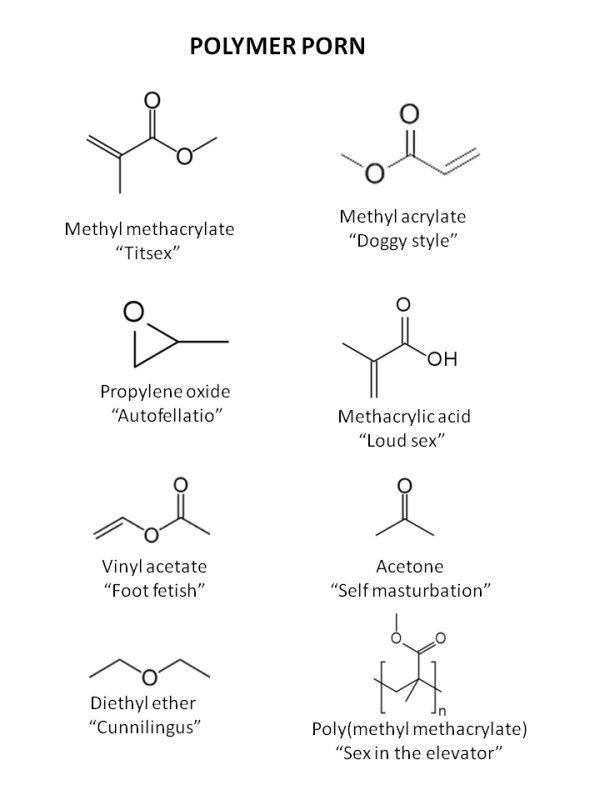 48f6c09415e9b824df85c3395821a414 organic chemistry humor so funny best 25 organic chemistry humor ideas on pinterest chemistry,Funny Organic Chemistry Memes