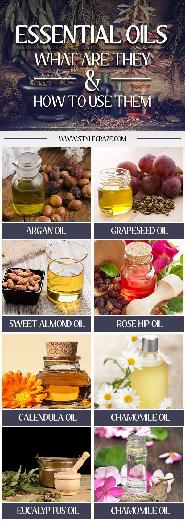 Who hasn't heard of the miraculous beauty oils? Any skin care messiah would vouch for the amazing beauty benefits of these natural oils that ...