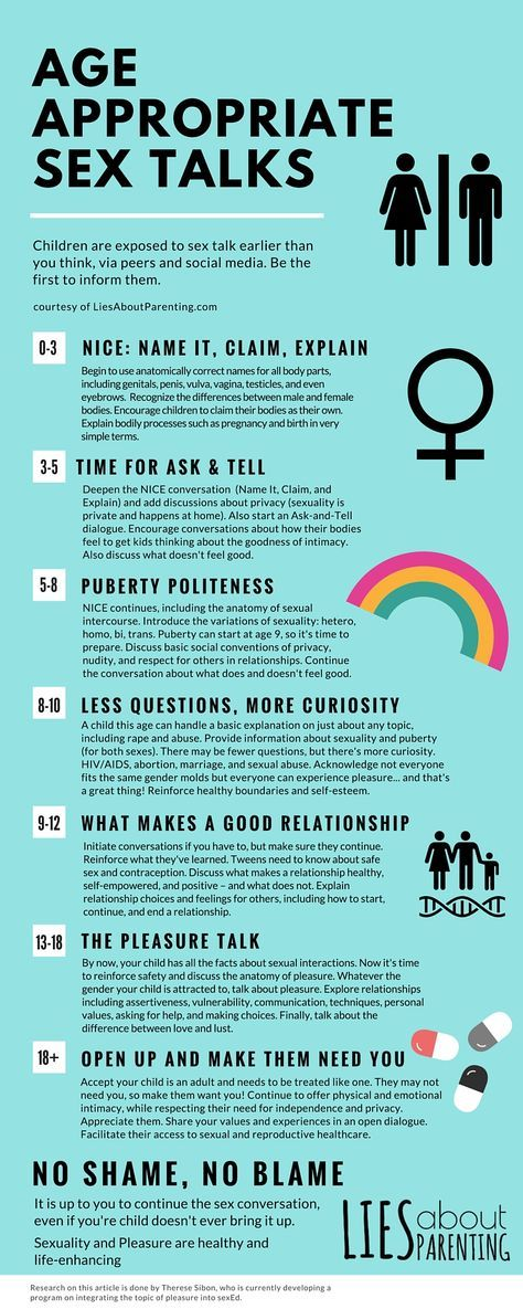 Infographic sex ed talk by age infant to adult LiesAboutParenting.com