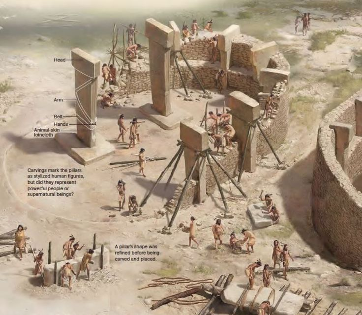 This article offers recent research at Gobekli Tepe, a 11,600 year old site in Turkey, that suggests that organized religion predates agriculture.Archaeologists have long thought that agriculture was …