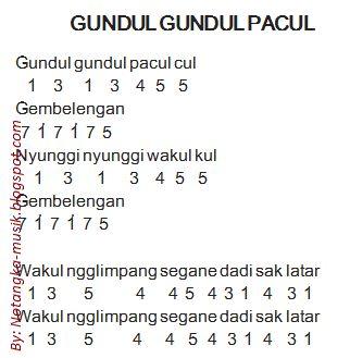 Not Angka Pianika Lagu Gundul Gundul Pacul | Lagu, Pianika ...