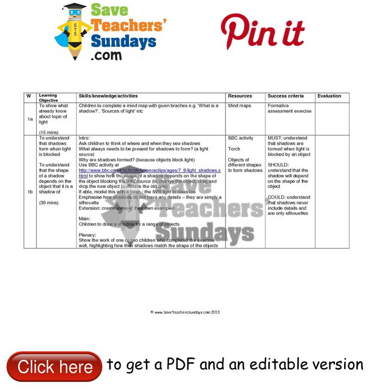 Draw shadows lesson plan. Go to http://www.saveteacherssundays.com/science/year-3/329/lesson-1-shadows-in-the-shape-of-objects/ to download this Draw shadows lesson plan. #SaveTeachersSundaysUK