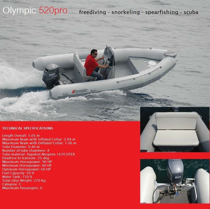 OLYMPIC 5.25 FG  powerful freediving snorkeling spearfishing scuba diving family friendly  RIB boats...   Make your RIB dreams come true..!   contact: info@hst.gr https://www.charismerkatis.com/