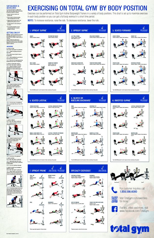 Total Gym Incline Bodyweight Trainer Exercise Chart_Spec by fahadpnrm