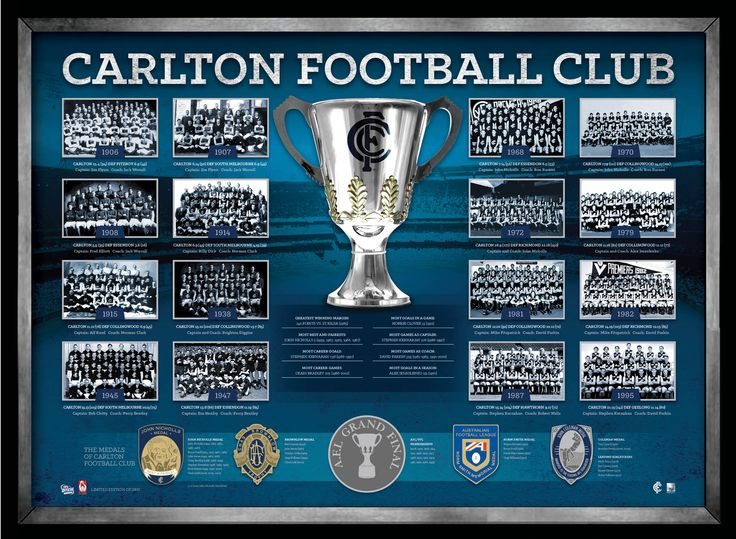 Features foil printed replica medals awarded to Carlton players Complete with images from all premiership teams, statistics and records throughout the club's history Limited in edition to 1000 units only Officially licensed by the AFL Certificate of Authenticity by AFLPA Approx framed size 800mm x 600mm