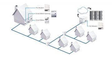 Smart Meter verhundertfachen Strahlenbelastung im Haushalt