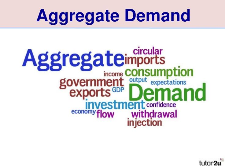aggregate-demand-ad by tutor2u via Slideshare