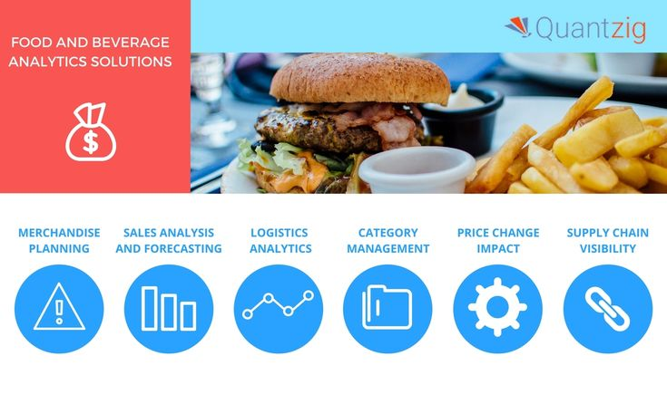 Quantzig Highlights How Big Data Analytics Is Enhancing the Quality of Services for the Fast Food Industry