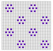 Ravelry: Polka Dot Bobble Chart pattern by Kari Philpott