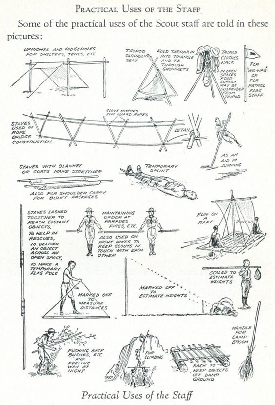 134 best boy scouts images on pinterest adventure campsite and when baden powell first conceived the idea of the boy scout part of the uniform that he designed included the hiking staff yes indeed he considered the fandeluxe Gallery