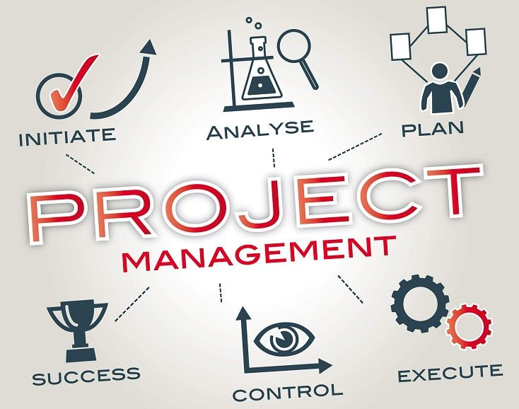 Project Management Training Project management tools