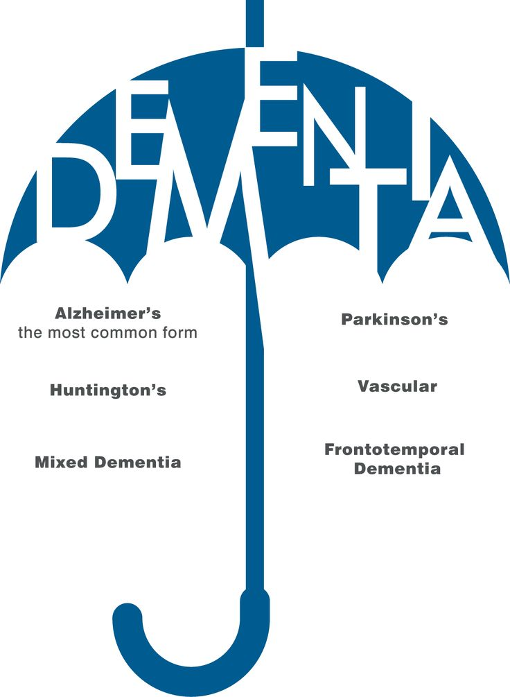 Dementia is an umbrella term.  It describes the symptoms that occur when the brain is affected by certain diseases or conditions. There are many different types of dementia although some are far more common than others. They are often named according to the condition that has caused the dementia. Some of the more common types are named here #LancsDementia