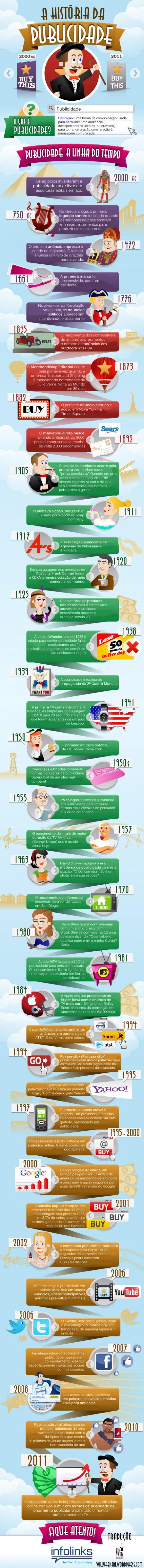 A História da Publicidade - definição, linha do tempo (desde 2000 A.C.) e os principais pontos da publicidade no Brasil e no mundo até a época das Mídias Sociais.