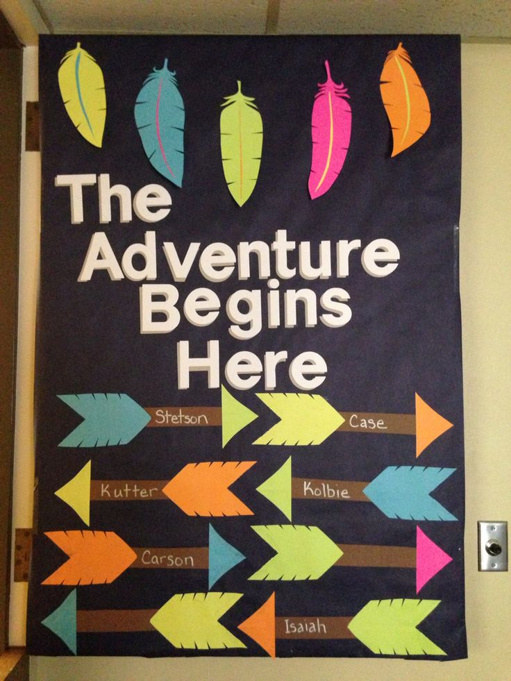25+ best Summer bulletin boards ideas on Pinterest | Beach ...