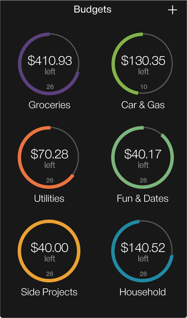 WellSpent App. Best Budgeting App out there!!